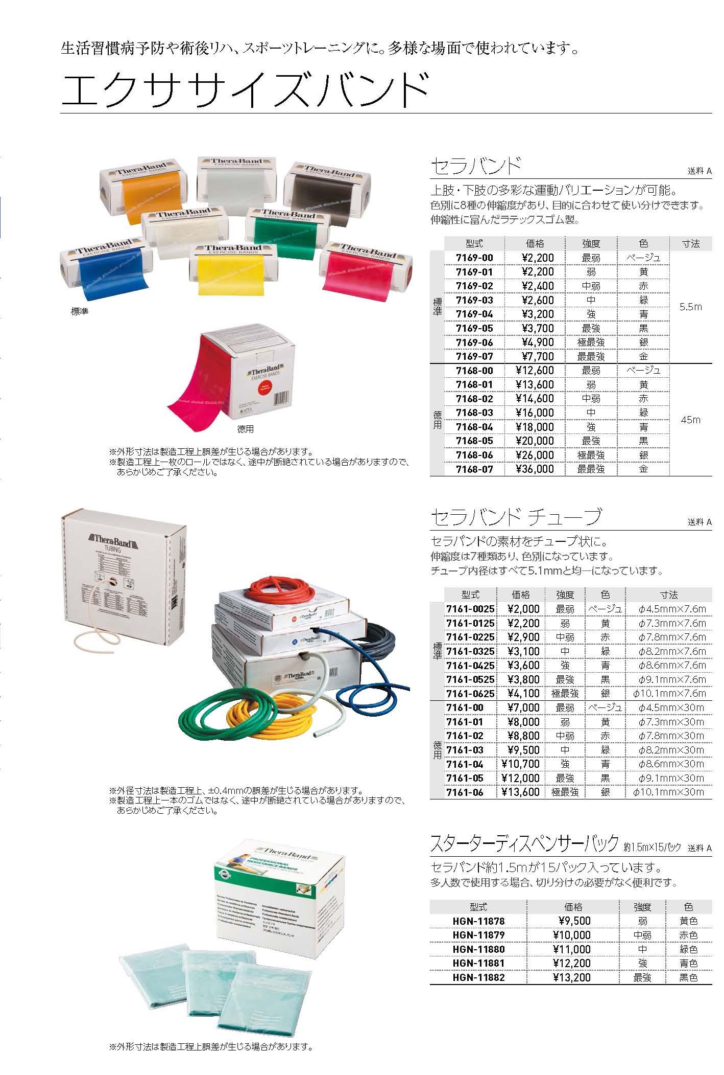 スターターディスペンサーパックHGN-11882 パフォーマンスヘルス(saYU140036)